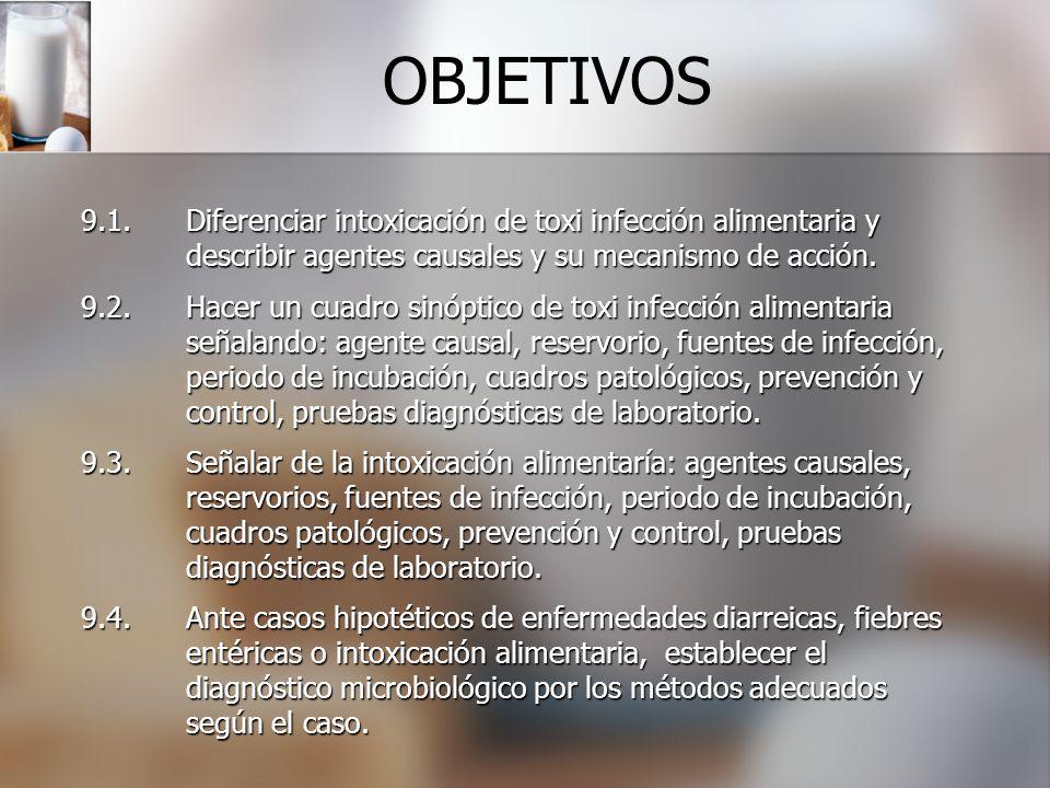 OBJETIVOS 9.1. Diferenciar intoxicación de toxi infección alimentaria y describir agentes causales y su mecanismo de acción. describir agentes causale