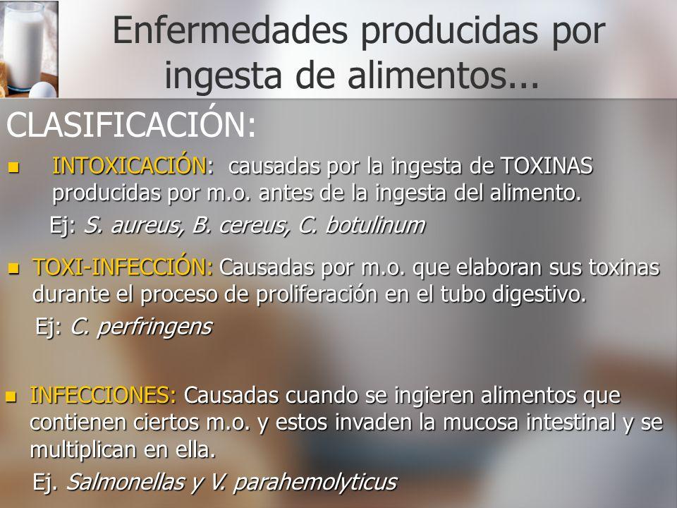 Enfermedades producidas por ingesta de alimentos... INTOXICACIÓN: causadas por la ingesta de TOXINAS producidas por m.o. antes de la ingesta del alime