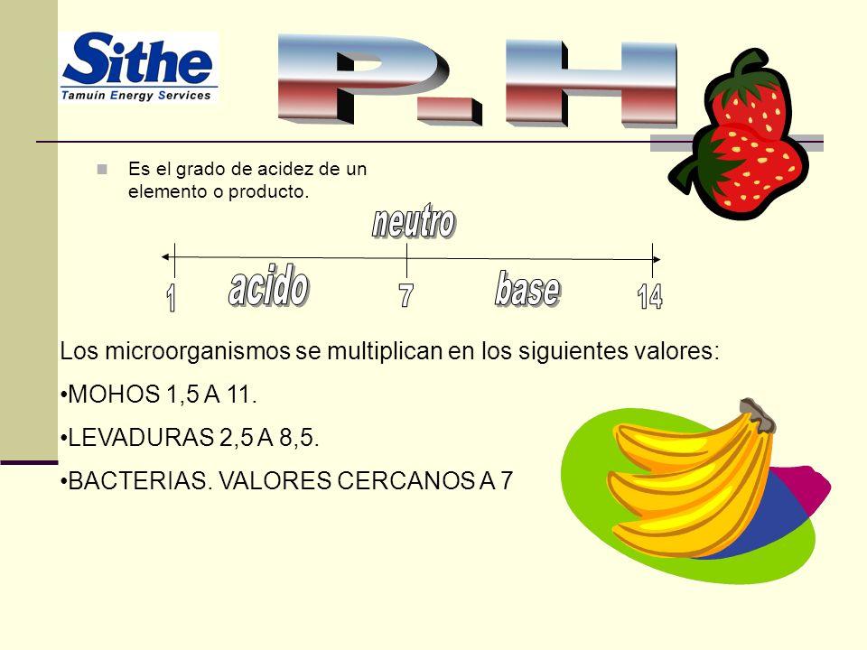 Es el grado de acidez de un elemento o producto. Los microorganismos se multiplican en los siguientes valores: MOHOS 1,5 A 11. LEVADURAS 2,5 A 8,5. BA