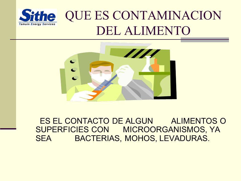 QUE ES CONTAMINACION DEL ALIMENTO ES EL CONTACTO DE ALGUN ALIMENTOS O SUPERFICIES CON MICROORGANISMOS, YA SEA BACTERIAS, MOHOS, LEVADURAS.