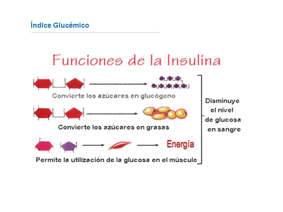 Índice Glucémico Fuente: http://www.fundaciondiabetes.org/box02.htm