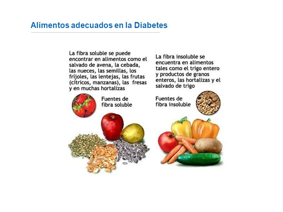 Alimentos adecuados en la Diabetes Fuente: http://www.fundaciondiabetes.org/box02.htm