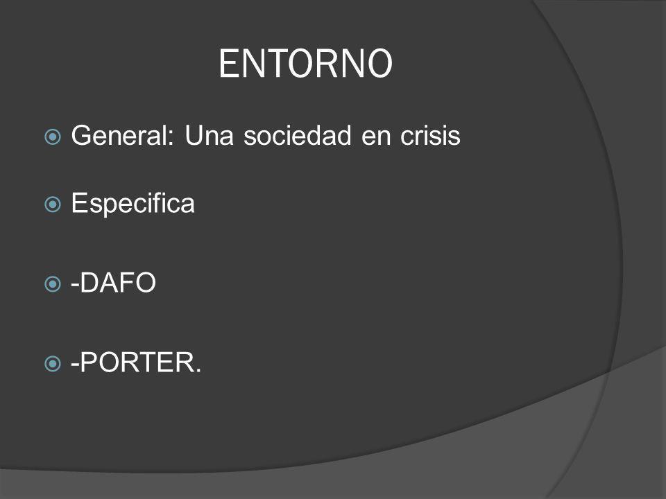 ENTORNO General: Una sociedad en crisis Especifica -DAFO -PORTER.