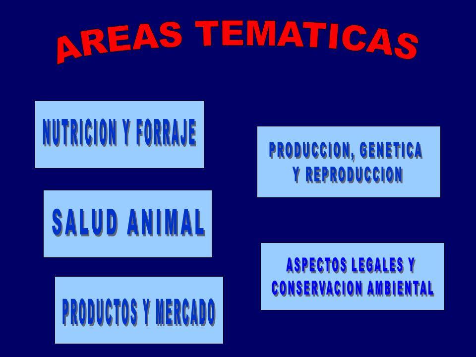 ASPECTOS LEGALES Y CONSERVACION AMBIENTAL 1.PROYECTOS DE LA FUNDACIÓN CIARA PARA EL DESARROLLO DEL SEMIÁRIDO DE LARA Y FALCÓNPROYECTOS DE LA FUNDACIÓN CIARA PARA EL DESARROLLO DEL SEMIÁRIDO DE LARA Y FALCÓN 2.PROYECTO MANTENIMIENTO DE LAS UNIDADES ANIMALES DEL INSTITUTO NACIONAL DE INVESTIGACIONES AGRÍCOLA, LARAPROYECTO MANTENIMIENTO DE LAS UNIDADES ANIMALES DEL INSTITUTO NACIONAL DE INVESTIGACIONES AGRÍCOLA, LARA 3.MOMENTO HISTÓRICO EN EL INIA CON LA INTEGRACIÓN DE LA INVESTIGACIÓN Y LA EXTENSIÓN A TRAVÉS DE LA CREACIÓN DE LA UNIDAD FUNCIONAL DE EXTENSIÓN RURAL (UFER)MOMENTO HISTÓRICO EN EL INIA CON LA INTEGRACIÓN DE LA INVESTIGACIÓN Y LA EXTENSIÓN A TRAVÉS DE LA CREACIÓN DE LA UNIDAD FUNCIONAL DE EXTENSIÓN RURAL (UFER) 4.EL SEMIÁRIDO, EL HOMBRE Y SU PRINCIPAL ALIADO: LA CABRAEL SEMIÁRIDO, EL HOMBRE Y SU PRINCIPAL ALIADO: LA CABRA 5.LA LEÑA, ESTRATEGIA ENERGÉTICA PARA LAS FAMILIAS CAPRINERAS, EN LA COMUNIDAD DE EL CAIMITO, ESTADO LARALA LEÑA, ESTRATEGIA ENERGÉTICA PARA LAS FAMILIAS CAPRINERAS, EN LA COMUNIDAD DE EL CAIMITO, ESTADO LARA 6.CRIA DE GANADO CAPRINO Y OVINO.