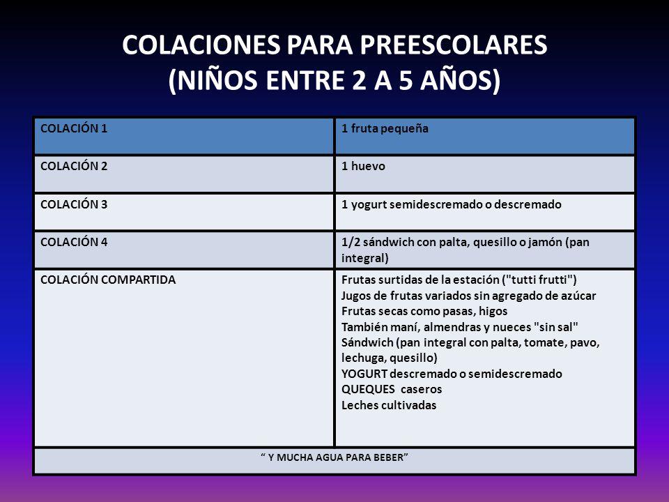 COLACIONES PARA PREESCOLARES (NIÑOS ENTRE 2 A 5 AÑOS) COLACIÓN 11 fruta pequeña COLACIÓN 21 huevo COLACIÓN 31 yogurt semidescremado o descremado COLAC