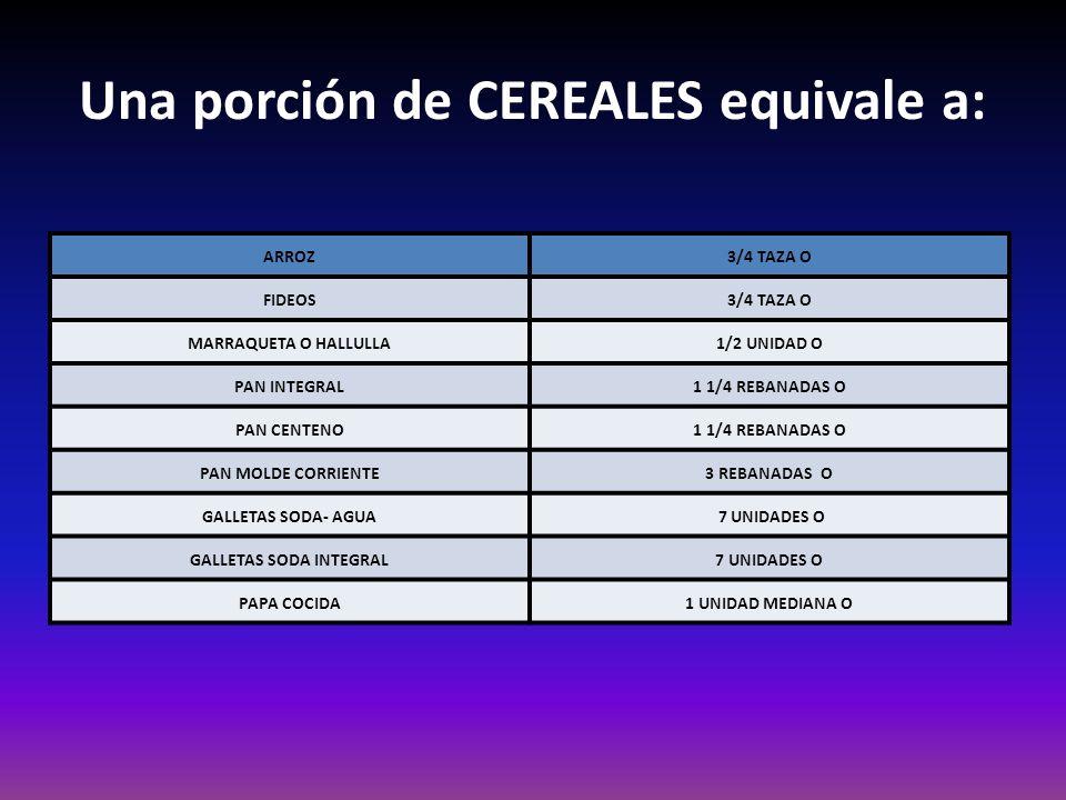 Una porción de CEREALES equivale a: ARROZ3/4 TAZA O FIDEOS3/4 TAZA O MARRAQUETA O HALLULLA1/2 UNIDAD O PAN INTEGRAL1 1/4 REBANADAS O PAN CENTENO1 1/4