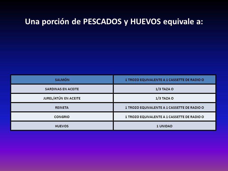 Una porción de PESCADOS y HUEVOS equivale a: SALMÓN1 TROZO EQUIVALENTE A 1 CASSETTE DE RADIO O SARDINAS EN ACEITE1/3 TAZA O JUREL/ATÚN EN ACEITE1/3 TA