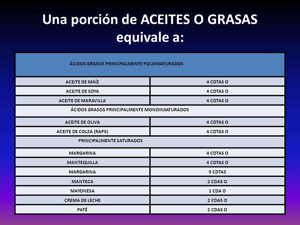 Una porción de ACEITES O GRASAS equivale a: ÁCIDOS GRASOS PRINCIPALMENTE POLIINSATURADOS ACEITE DE MAÍZ4 CDTAS O ACEITE DE SOYA4 CDTAS O ACEITE DE MAR