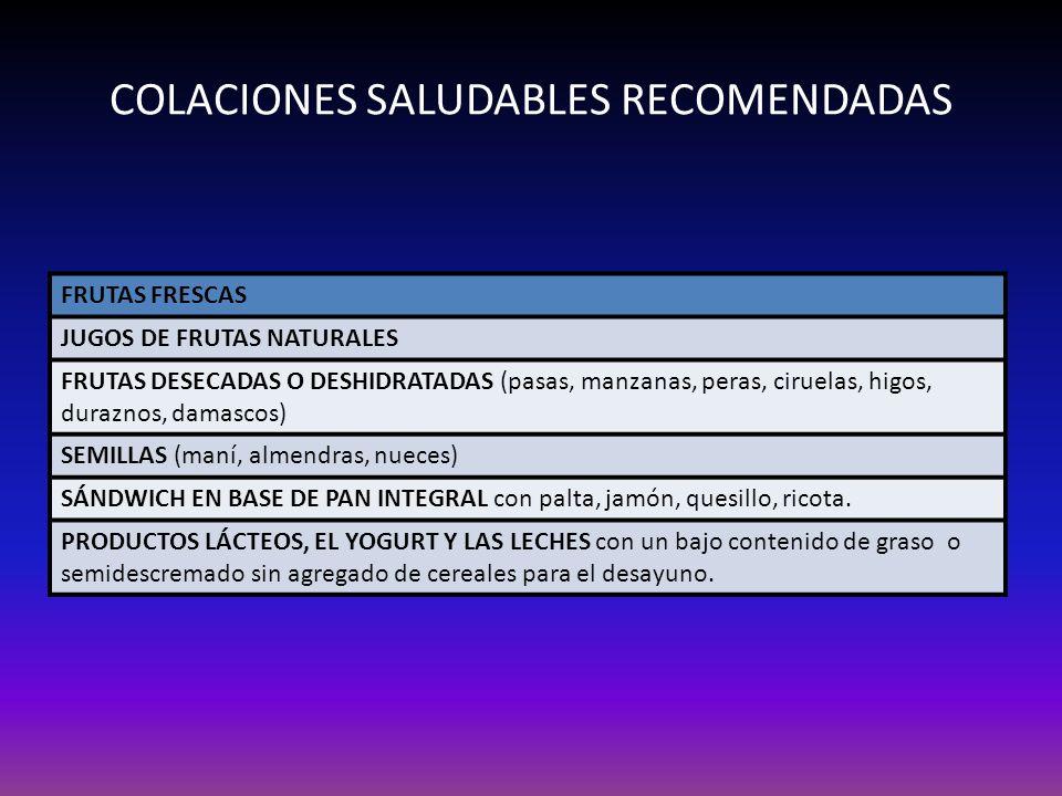 COLACIONES SALUDABLES RECOMENDADAS FRUTAS FRESCAS JUGOS DE FRUTAS NATURALES FRUTAS DESECADAS O DESHIDRATADAS (pasas, manzanas, peras, ciruelas, higos,