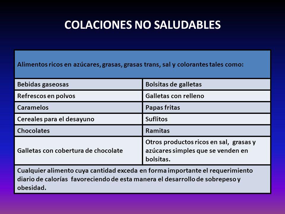 COLACIONES NO SALUDABLES Alimentos ricos en azúcares, grasas, grasas trans, sal y colorantes tales como: Bebidas gaseosasBolsitas de galletas Refresco