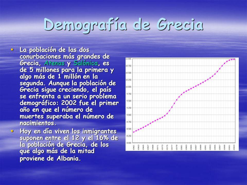 Demografía de Grecia La población de las dos conurbaciones más grandes de Grecia, Atenas y Salónica, es de 5 millones para la primera y algo más de 1