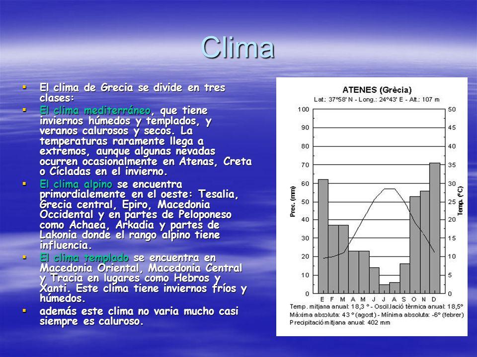 Clima El clima de Grecia se divide en tres clases: El clima de Grecia se divide en tres clases: El clima mediterráneo, que tiene inviernos húmedos y t