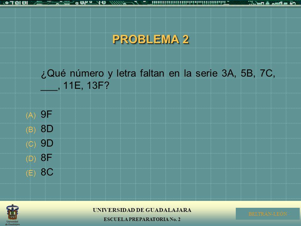 UNIVERSIDAD DE GUADALAJARA ESCUELA PREPARATORIA No. 2 BELTRÁN-LEÓN PROBLEMA 12 COLUMNA A COLUMNA B