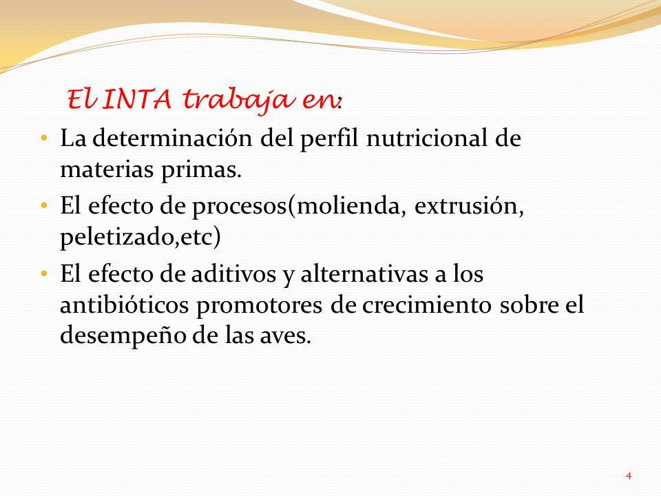 El INTA trabaja en : La determinación del perfil nutricional de materias primas.