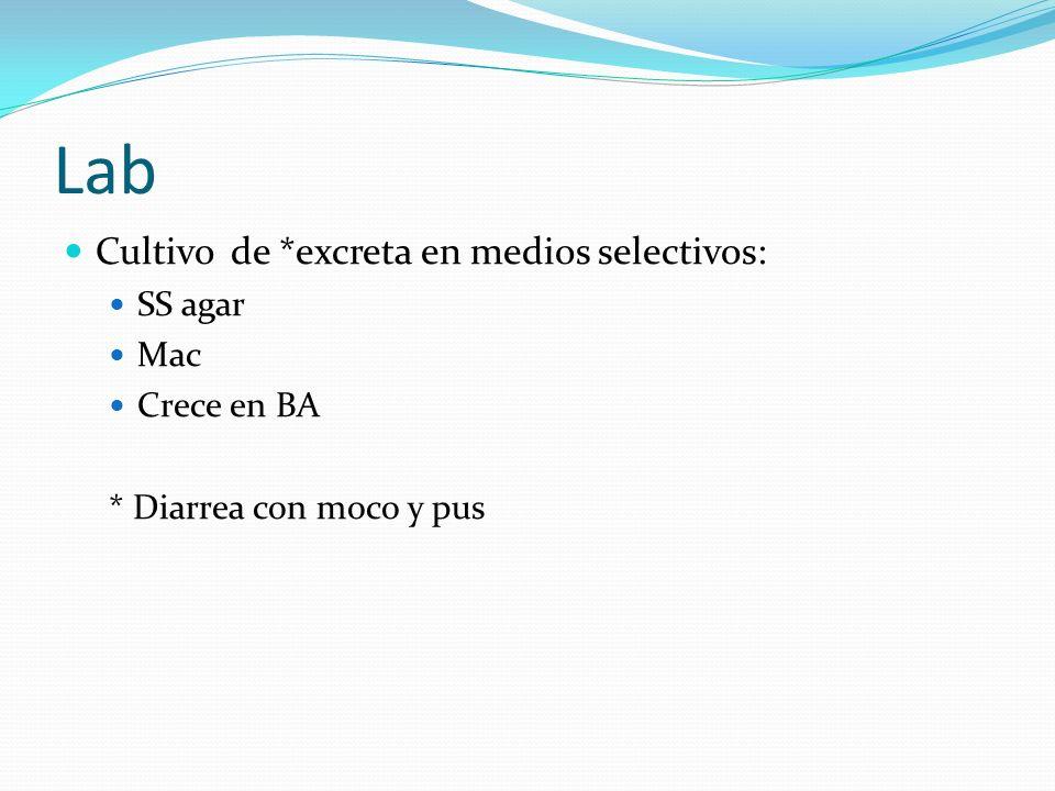 Lab Cultivo de *excreta en medios selectivos: SS agar Mac Crece en BA * Diarrea con moco y pus