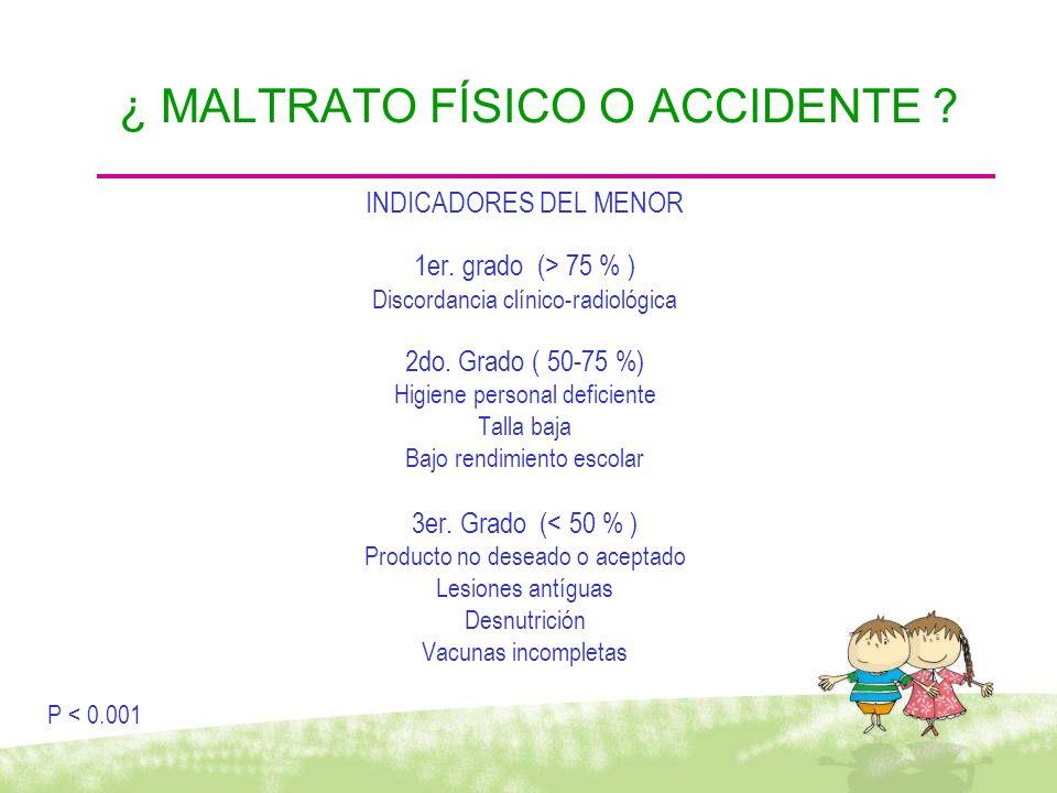 INDICADORES DEL MENOR 1er. grado (> 75 % ) Discordancia clínico-radiológica 2do. Grado ( 50-75 %) Higiene personal deficiente Talla baja Bajo rendimie