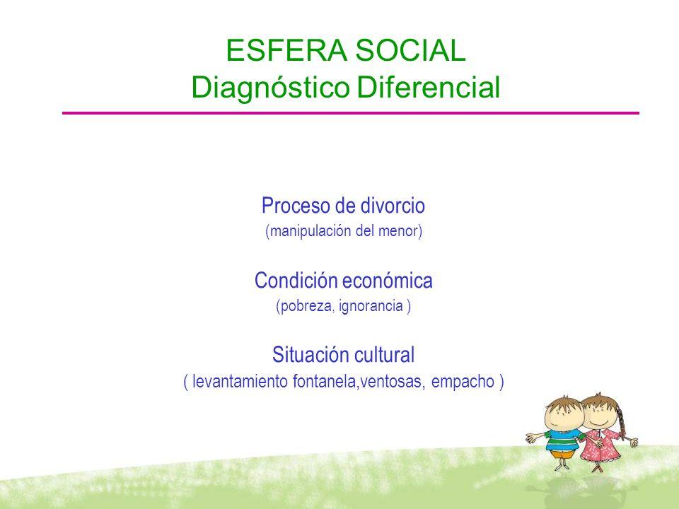 Proceso de divorcio (manipulación del menor) Condición económica (pobreza, ignorancia ) Situación cultural ( levantamiento fontanela,ventosas, empacho