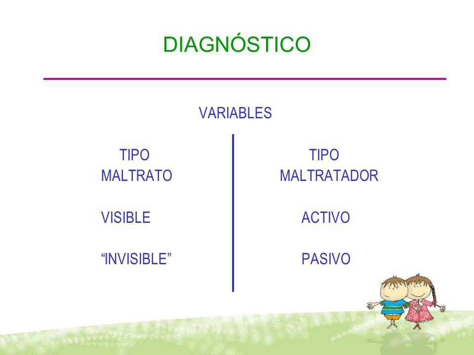 VARIABLES TIPO MALTRATO MALTRATADOR VISIBLE ACTIVO INVISIBLE PASIVO DIAGNÓSTICO