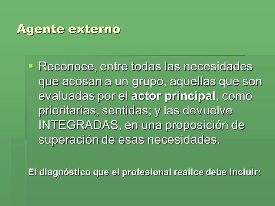 Agente externo Reconoce, entre todas las necesidades que acosan a un grupo, aquellas que son evaluadas por el actor principal, como prioritarias, sentidas; y las devuelve INTEGRADAS, en una proposición de superación de esas necesidades.