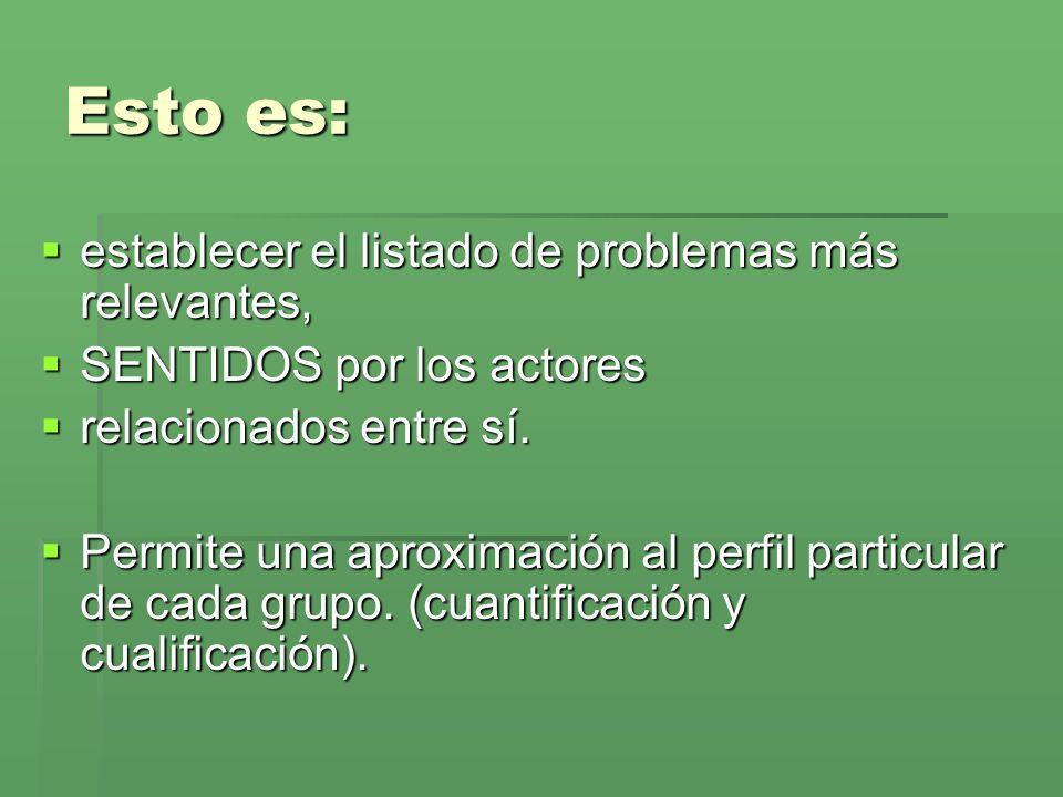 II.El perfil de capacidades y recursos con que el grupo cuenta.