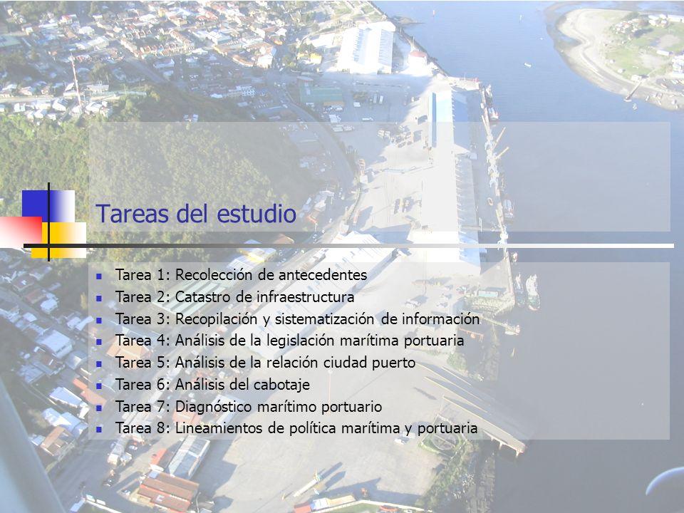 GOBIERNO DE CHILE Ministerio de Transportes y Telecomunicaciones Sector marítimo portuario nacional Medio Ambiente No existen planes para el control ambiental de las aguas y fondo marino Aumento de exigencias ambientales para los barcos que permanecen en los puertos Aumento de exigencias en la emisión de gases durante la navegación