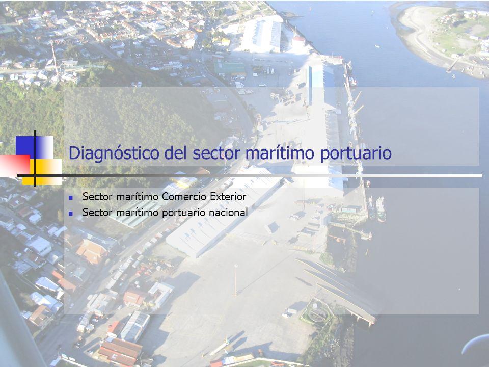 Diagnóstico Marítimo Portuario GOBIERNO DE CHILE Ministerio de Transportes y Telecomunicaciones