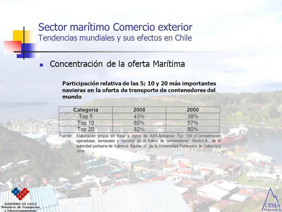 GOBIERNO DE CHILE Ministerio de Transportes y Telecomunicaciones Sector marítimo Comercio exterior Tendencias mundiales y sus efectos en Chile Ofrecemos un servicio regular y fiable en todo el mundo gracias a los barcos, camiones y trenes de carga en más de 125 países.