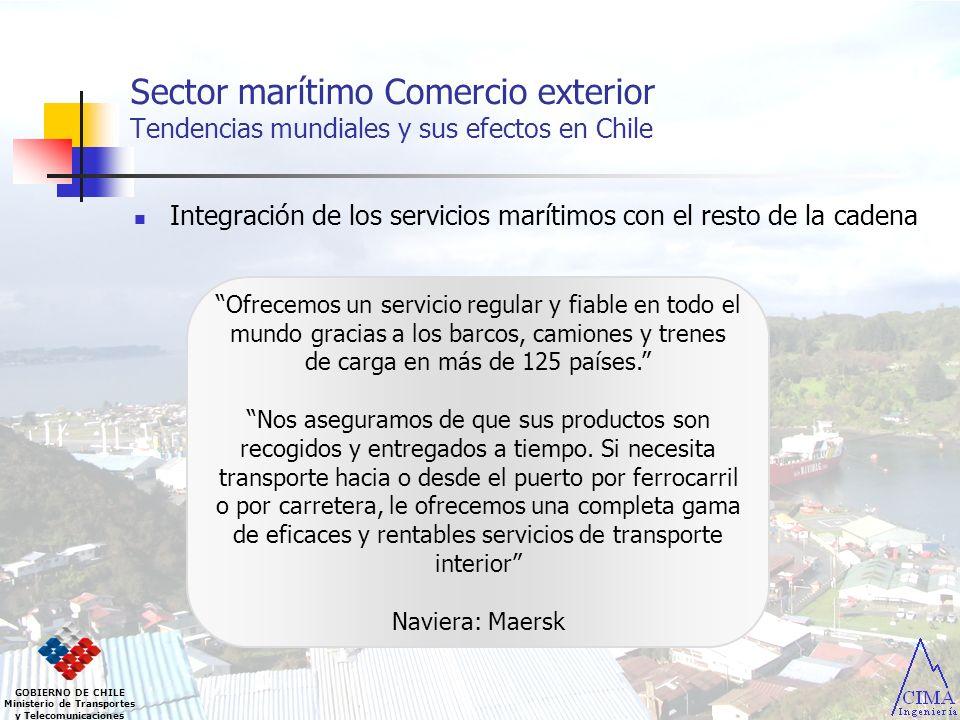 GOBIERNO DE CHILE Ministerio de Transportes y Telecomunicaciones Sector marítimo portuario nacional El Cabotaje Principio de la reciprocidad.