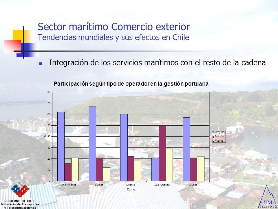 GOBIERNO DE CHILE Ministerio de Transportes y Telecomunicaciones Sector marítimo portuario nacional El Cabotaje El cabotaje se ha desarrollado donde ha habido mercado año 2000/2007 Pasajeros de turismo Puerto Chacabuco informa de disminución.