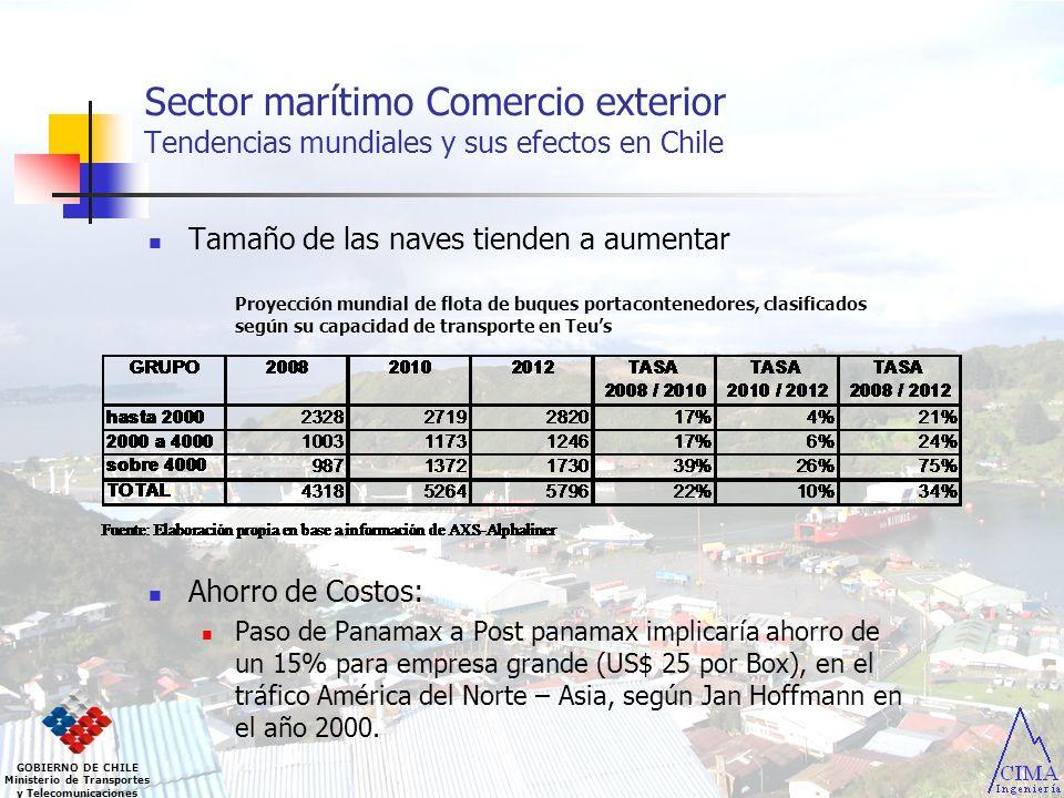 GOBIERNO DE CHILE Ministerio de Transportes y Telecomunicaciones Sector marítimo Comercio exterior Tendencias mundiales y sus efectos en Chile Naves con nuevas dimensiones Características de las naves portacontenedoras