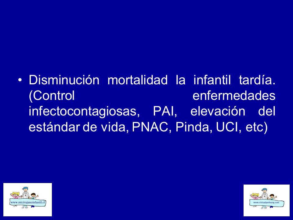 Disminución mortalidad la infantil tardía. (Control enfermedades infectocontagiosas, PAI, elevación del estándar de vida, PNAC, Pinda, UCI, etc)