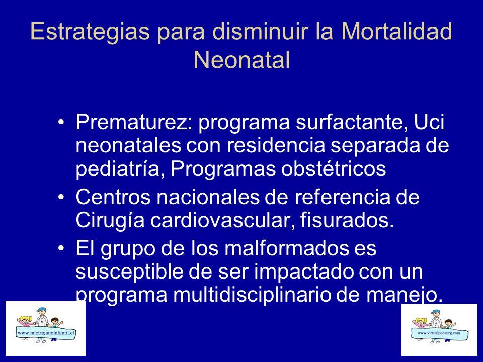 Estrategias para disminuir la Mortalidad Neonatal Prematurez: programa surfactante, Uci neonatales con residencia separada de pediatría, Programas obs