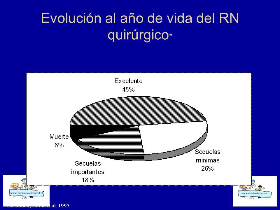 Evolución al año de vida del RN quirúrgico * * Ossandón, Saitua et al. 1995