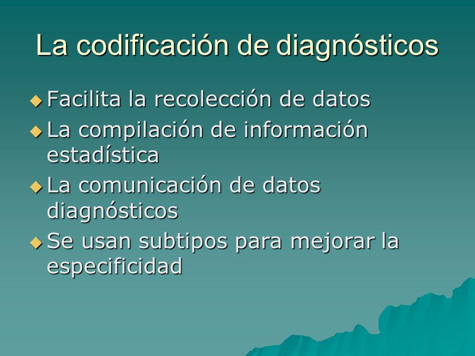 La codificación de diagnósticos Facilita la recolección de datos Facilita la recolección de datos La compilación de información estadística La compila
