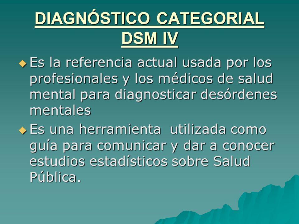 DIAGNÓSTICO CATEGORIAL DSM IV Es la referencia actual usada por los profesionales y los médicos de salud mental para diagnosticar desórdenes mentales