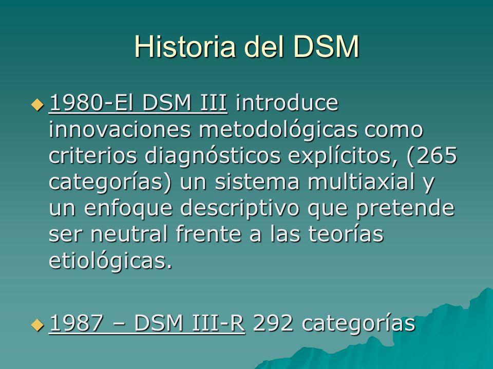 Historia del DSM 1980-El DSM III introduce innovaciones metodológicas como criterios diagnósticos explícitos, (265 categorías) un sistema multiaxial y