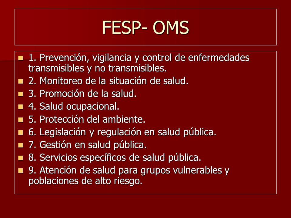 FESP- OMS 1. Prevención, vigilancia y control de enfermedades transmisibles y no transmisibles.