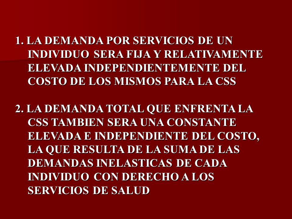 1. LA DEMANDA POR SERVICIOS DE UN INDIVIDUO SERA FIJA Y RELATIVAMENTE ELEVADA INDEPENDIENTEMENTE DEL COSTO DE LOS MISMOS PARA LA CSS 2. LA DEMANDA TOT