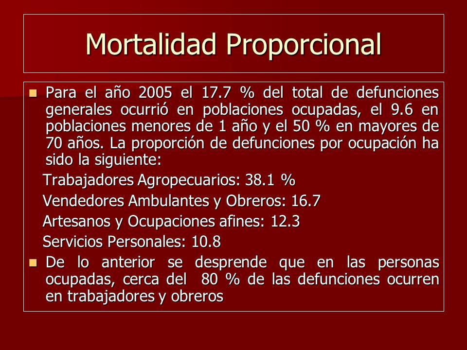 Mortalidad Proporcional Para el año 2005 el 17.7 % del total de defunciones generales ocurrió en poblaciones ocupadas, el 9.6 en poblaciones menores de 1 año y el 50 % en mayores de 70 años.
