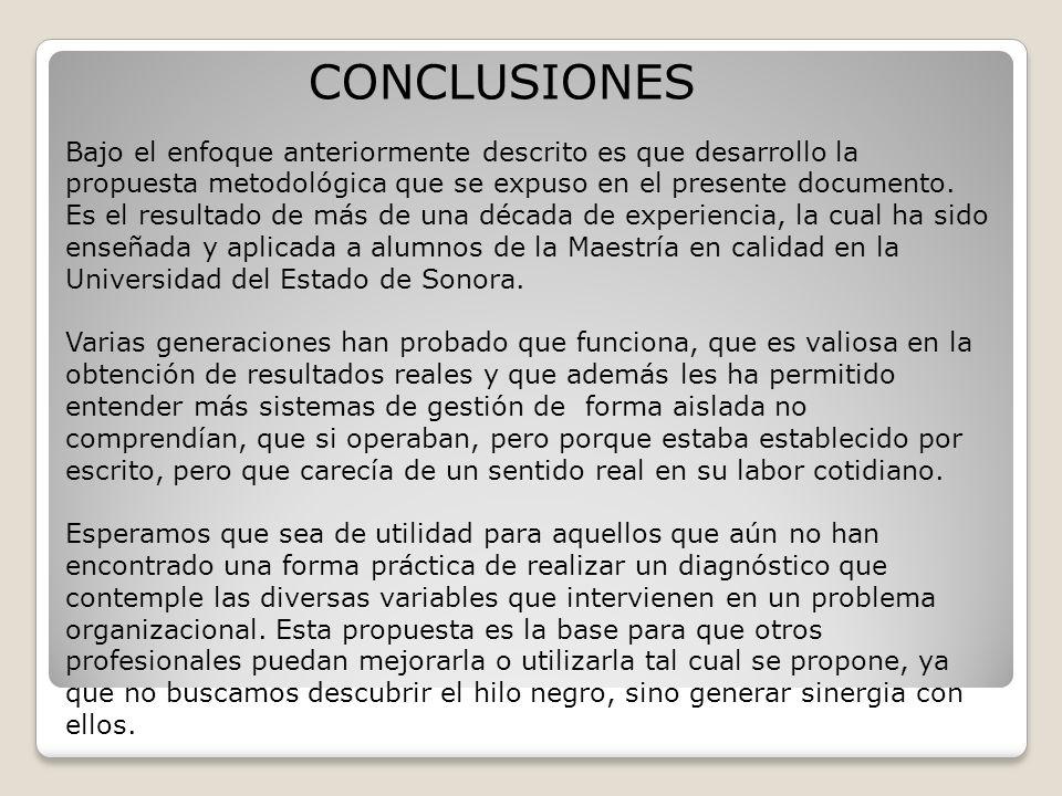 CONCLUSIONES Bajo el enfoque anteriormente descrito es que desarrollo la propuesta metodológica que se expuso en el presente documento.