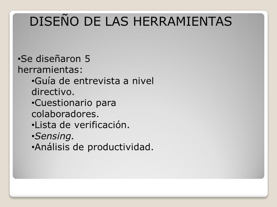 DISEÑO DE LAS HERRAMIENTAS Se diseñaron 5 herramientas: Guía de entrevista a nivel directivo.