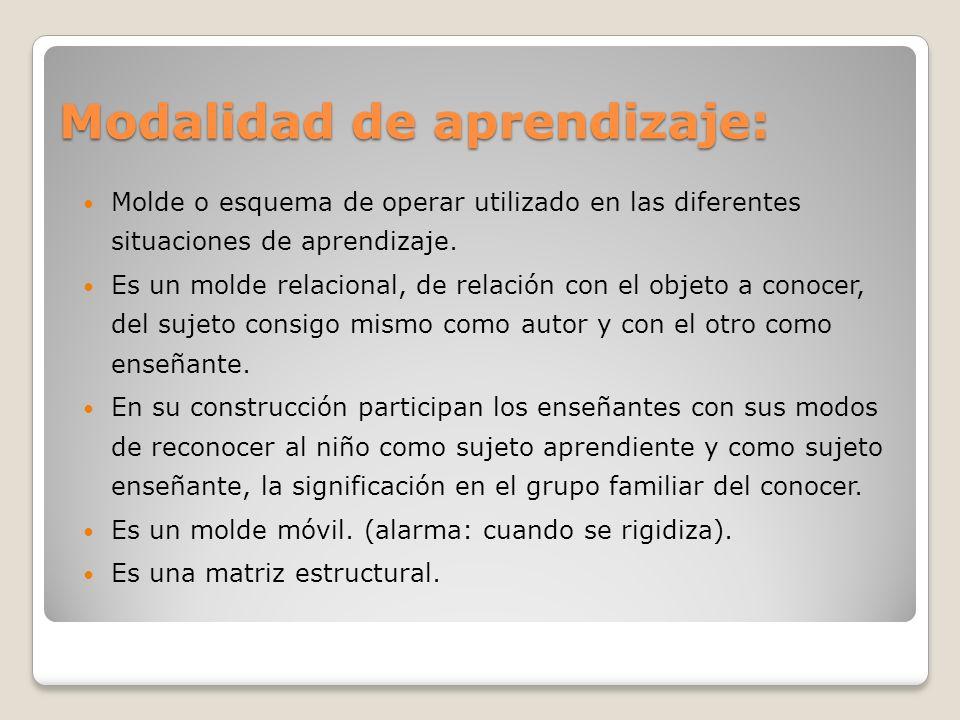 Modalidad de aprendizaje: Molde o esquema de operar utilizado en las diferentes situaciones de aprendizaje.