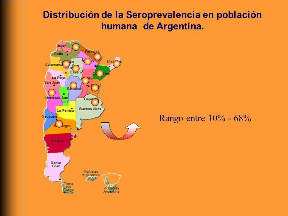 Distribución de la Seroprevalencia en población humana de Argentina. Rango entre 10% - 68%
