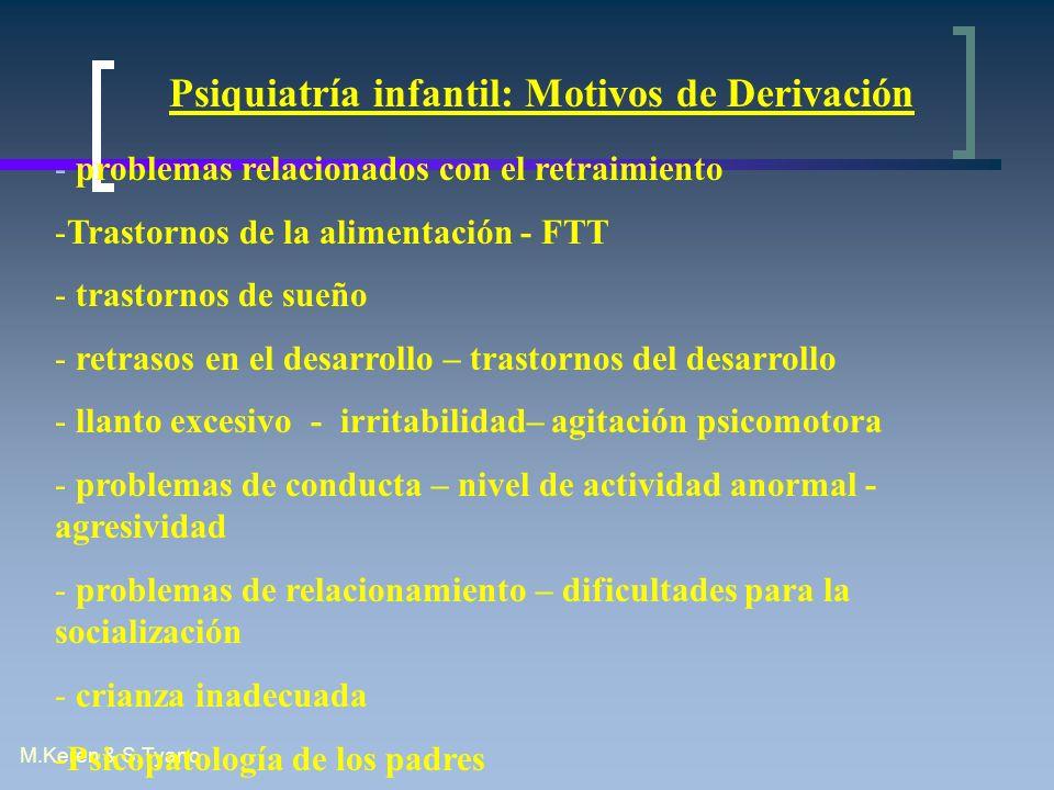 M.Keren & S.Tyano Psiquiatría infantil: Motivos de Derivación - problemas relacionados con el retraimiento -Trastornos de la alimentación - FTT - tras