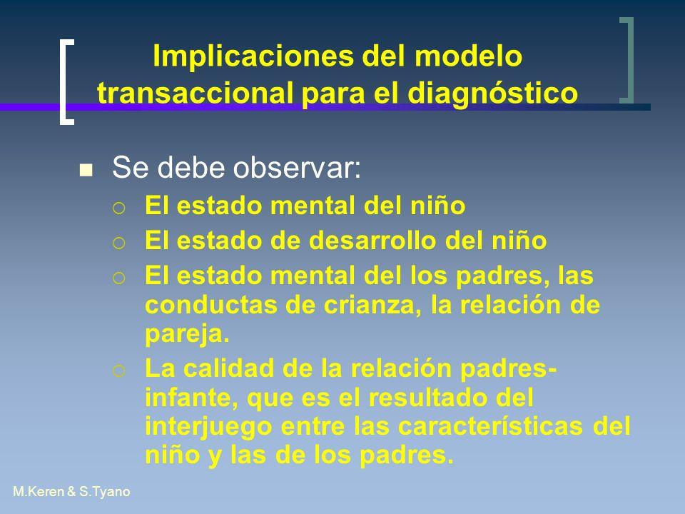 M.Keren & S.Tyano Implicaciones del modelo transaccional para el diagnóstico Se debe observar: El estado mental del niño El estado de desarrollo del n