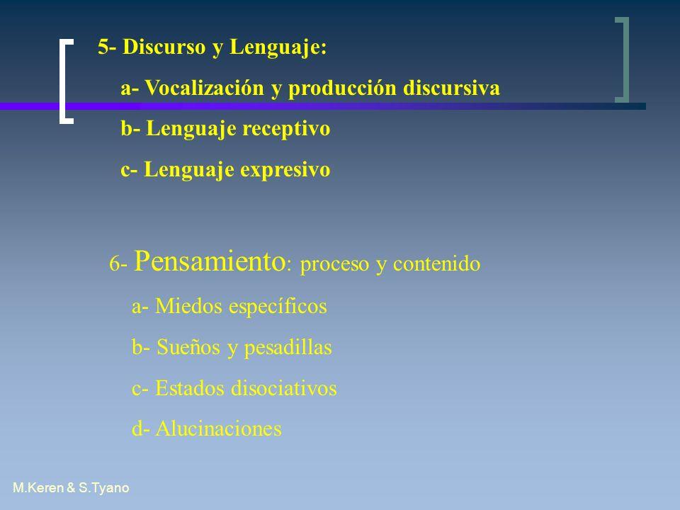 M.Keren & S.Tyano 5- Discurso y Lenguaje: a- Vocalización y producción discursiva b- Lenguaje receptivo c- Lenguaje expresivo 6- Pensamiento : proceso