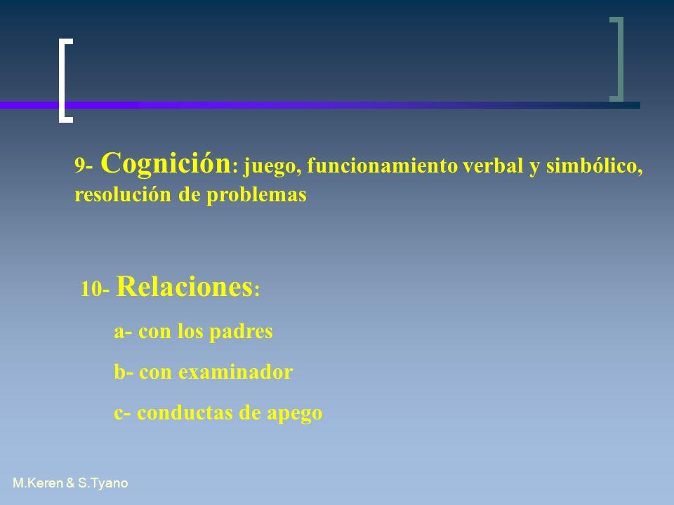 M.Keren & S.Tyano 9- Cognición : juego, funcionamiento verbal y simbólico, resolución de problemas 10- Relaciones : a- con los padres b- con examinado
