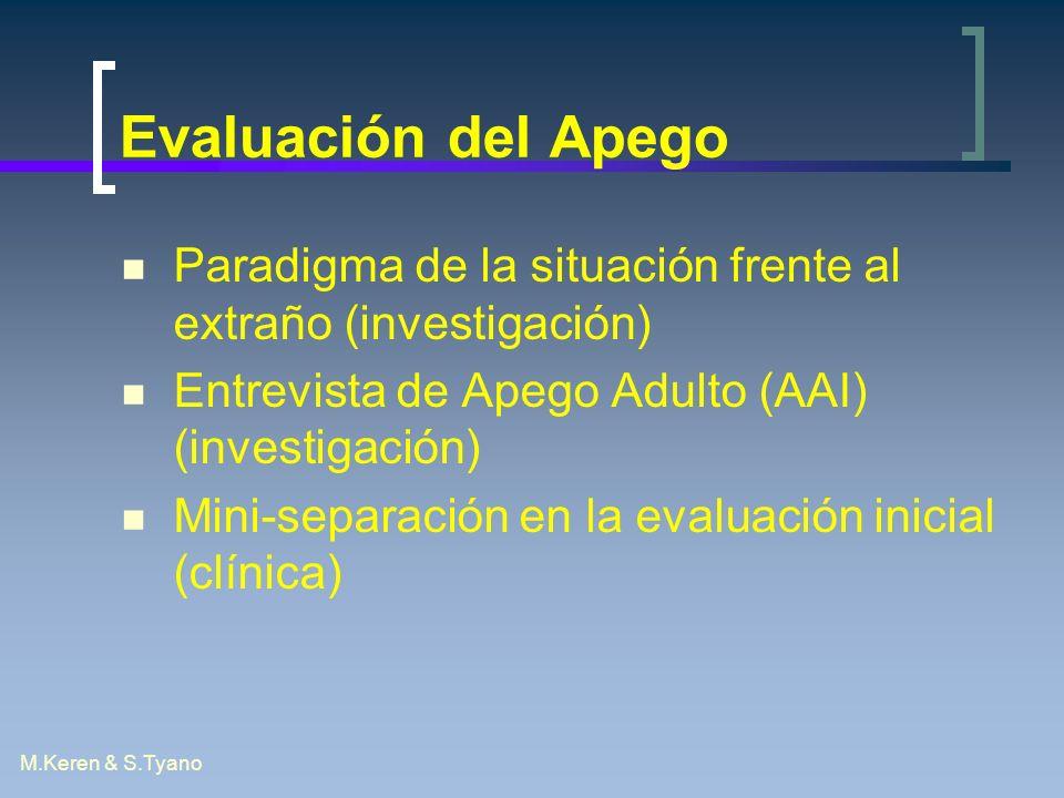 M.Keren & S.Tyano Evaluación del Apego Paradigma de la situación frente al extraño (investigación) Entrevista de Apego Adulto (AAI) (investigación) Mi