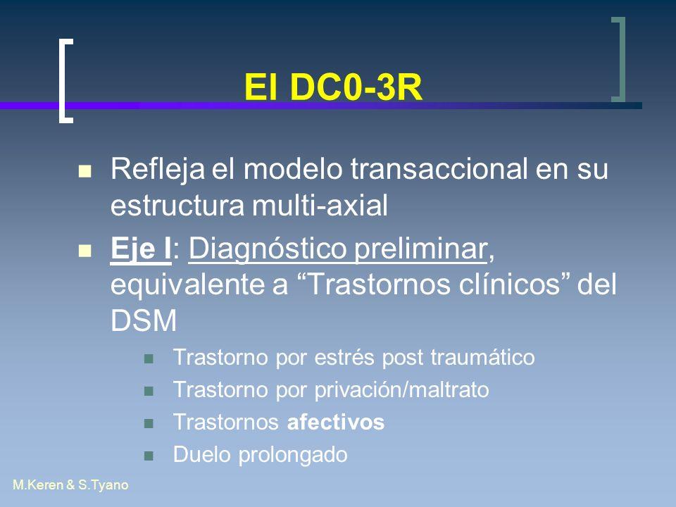 M.Keren & S.Tyano El DC0-3R Refleja el modelo transaccional en su estructura multi-axial Eje I: Diagnóstico preliminar, equivalente a Trastornos clíni