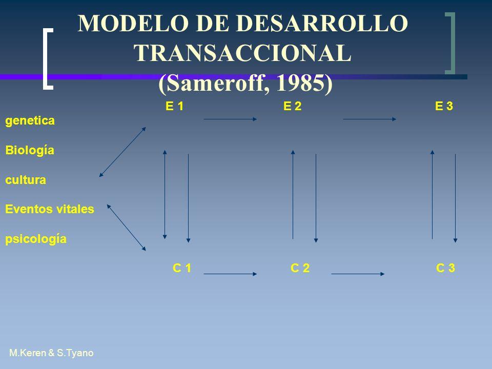 M.Keren & S.Tyano MODELO DE DESARROLLO TRANSACCIONAL (Sameroff, 1985) E 1 E 2 E 3 genetica Biología cultura Eventos vitales psicología C 1 C 2 C 3